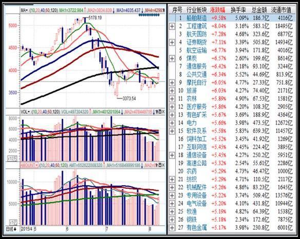 周二解盘:非关政策利好利空   量潮周期决定涨跌 - 亮话天窗 - 亮话天窗