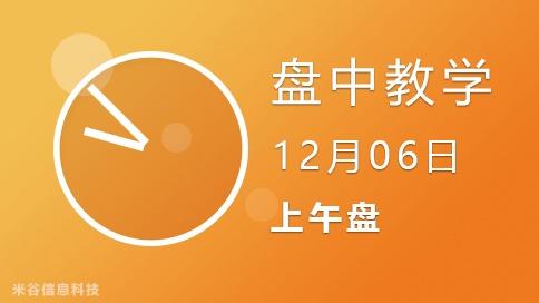 9点50分解盘(盘中)1206