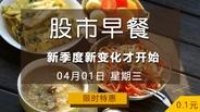 【股市早餐】新季度新变化才开始 04-01