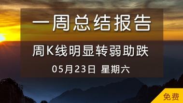 【免费视频】周K线明显转弱助跌