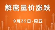 【解密量价涨跌】 09-25